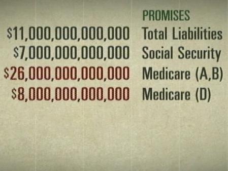 I.O.U.S.A. Scene: A 53 Trillion Federal Financial Hole