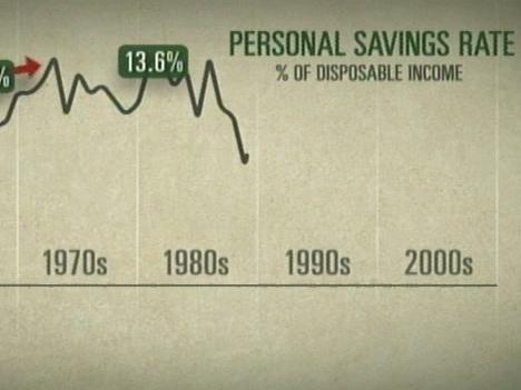 I.O.U.S.A. Scene: David Walker On America's Falling Savings Rate
