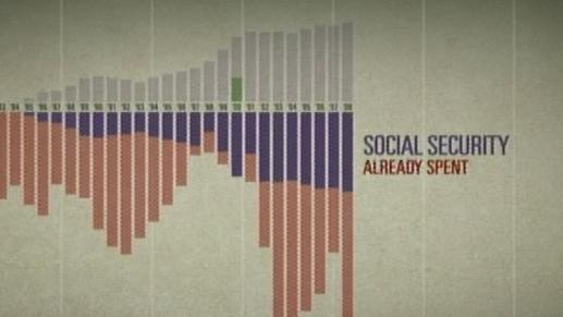 I.O.U.S.A. Scene: Deficit And Social Security