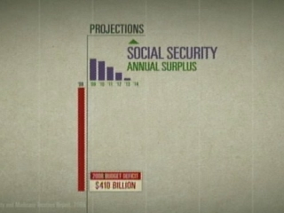 I.O.U.S.A. Scene: Social Security And Medicare Projections